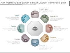 New Marketing Eco System Sample Diagram Powerpoint Slide