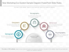 New Marketing Eco System Sample Diagram Powerpoint Slide Rules