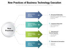 New Practices Of Business Technology Execution Ppt PowerPoint Presentation Model Graphics Design PDF