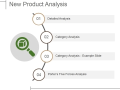 New Product Analysis Ppt PowerPoint Presentation Outline Aids