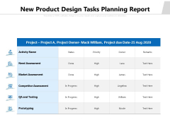 New Product Design Tasks Planning Report Ppt PowerPoint Presentation Slides Structure PDF