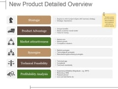 New Product Detailed Overview Ppt PowerPoint Presentation Outline Designs