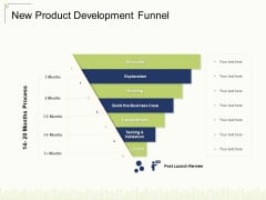 New Product Development Funnel Ppt Styles Grid PDF