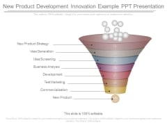 New Product Development Innovation Example Ppt Presentation