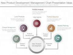New Product Development Management Chart Presentation Ideas