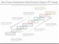 New Product Development Model Example Diagram Ppt Design