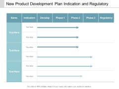 New Product Development Plan Indication And Regulatory Ppt Powerpoint Presentation Ideas Design Ideas