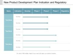 New Product Development Plan Indication And Regulatory Ppt Powerpoint Presentation Ideas Design Ideas