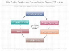 New Product Development Process Concept Diagram Ppt Images