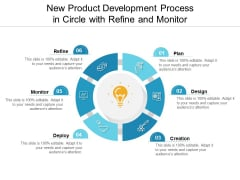 New Product Development Process In Circle With Refine And Monitor Ppt PowerPoint Presentation Ideas Layout Ideas PDF