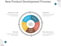 New Product Development Process Ppt PowerPoint Presentation Examples