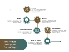 New Product Development Process Steps Ppt Powerpoint Presentation Icon Professional