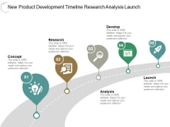 New Product Development Timeline Research Analysis Launch Ppt PowerPoint Presentation Layouts Skills