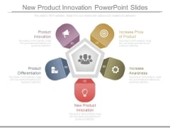 New Product Innovation Powerpoint Slides