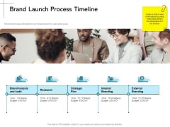 New Product Introduction In The Market Brand Launch Process Timeline Ppt PowerPoint Presentation Portfolio Graphics PDF
