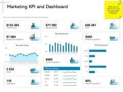 New Product Introduction In The Market Marketing KPI And Dashboard Ppt PowerPoint Presentation Professional Deck PDF