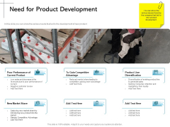 New Product Introduction In The Market Need For Product Development Ppt PowerPoint Presentation Inspiration Maker PDF