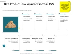 New Product Introduction In The Market New Product Development Process Testing Ppt PowerPoint Presentation Inspiration Slideshow PDF