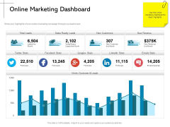New Product Introduction In The Market Online Marketing Dashboard Ppt PowerPoint Presentation Styles Tips PDF