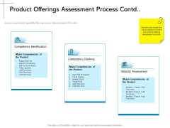 New Product Introduction In The Market Product Offerings Assessment Process Contd Assessment Ppt PowerPoint Presentation Layouts Vector PDF