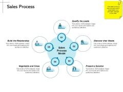 New Product Introduction In The Market Sales Process Ppt PowerPoint Presentation Summary File Formats PDF