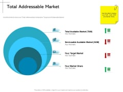 New Product Introduction In The Market Total Addressable Market Ppt PowerPoint Presentation Pictures Graphics Tutorials PDF