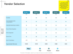 New Product Introduction In The Market Vendor Selection Ppt PowerPoint Presentation File Grid PDF