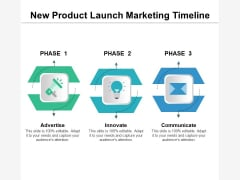 New Product Launch Marketing Timeline Ppt PowerPoint Presentation Ideas Design Inspiration PDF