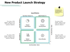 New Product Launch Strategy Ppt PowerPoint Presentation Layouts Layouts
