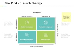 New Product Launch Strategy Ppt PowerPoint Presentation Professional Inspiration