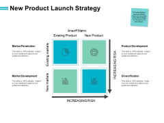 New Product Launch Strategy Product Development Ppt PowerPoint Presentation Icon Slides