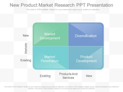 New Product Market Research Ppt Presentation