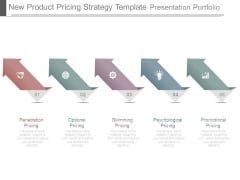 New Product Pricing Strategy Template Presentation Portfolio