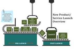 New Product Service Launch Overview Ppt PowerPoint Presentation Layouts Skills