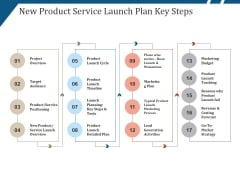 New Product Service Launch Plan Key Steps Ppt PowerPoint Presentation Portfolio Picture