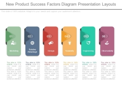 New Product Success Factors Diagram Presentation Layouts