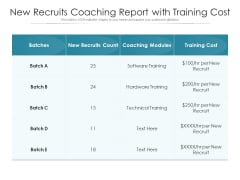 New Recruits Coaching Report With Training Cost Ppt PowerPoint Presentation File Sample PDF