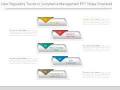 New Regulatory Trends In Compliance Management Ppt Slides Download