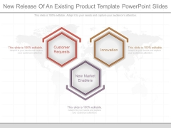 New Release Of An Existing Product Template Powerpoint Slides