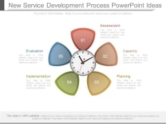 New Service Development Process Powerpoint Ideas