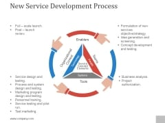 New Service Development Process Ppt PowerPoint Presentation Microsoft