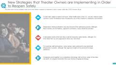 New Strategies That Theater Owners Are Implementing In Order To Reopen Safely Ppt Pictures Gridlines PDF