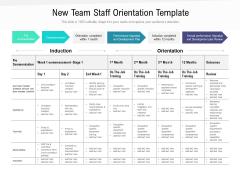 New Team Staff Orientation Template Ppt PowerPoint Presentation Icon Show PDF