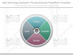 New Technology Evaluation Process Example Powerpoint Templates