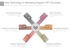 New Technology In Marketing Diagram Ppt Summary