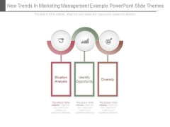 New Trends In Marketing Management Example Powerpoint Slide Themes