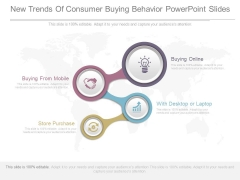 New Trends Of Consumer Buying Behavior Powerpoint Slides
