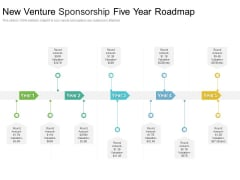 New Venture Sponsorship Five Year Roadmap Pictures