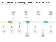 New Venture Sponsorship Three Months Roadmap Graphics