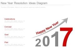 New Year Resolution Ideas Diagram